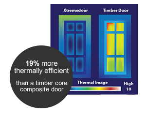 Composite door thermally efficient than timber core door