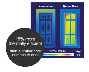 Composite door thermally efficient than timber core door