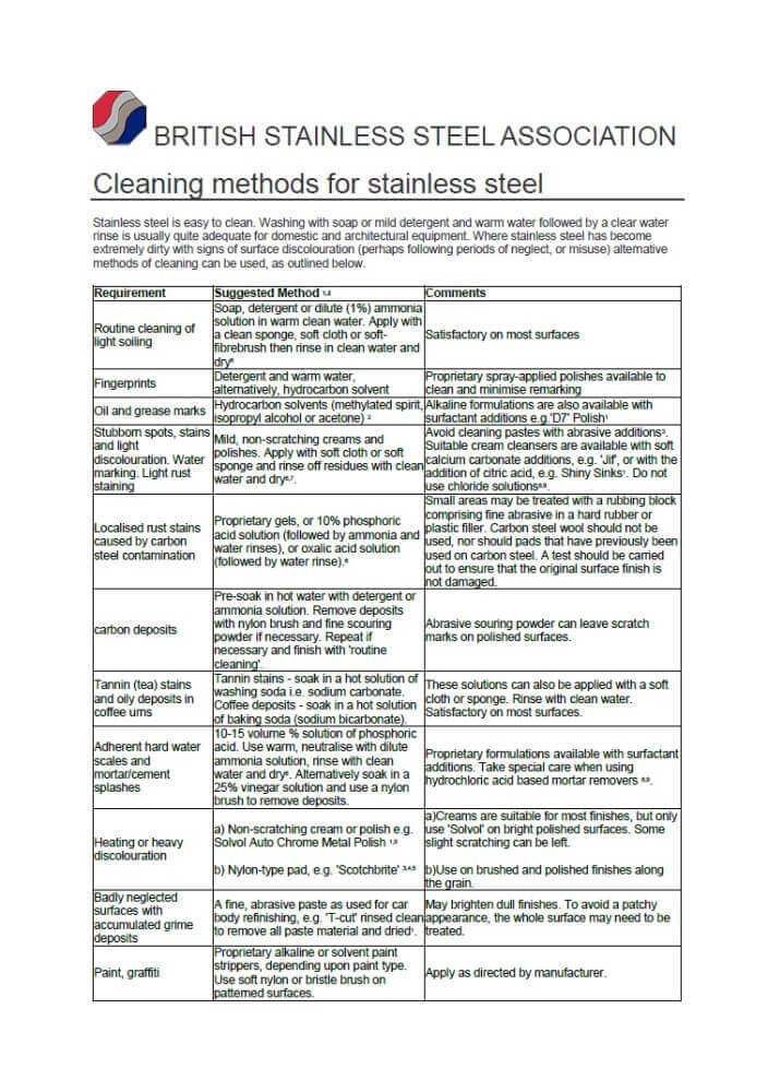 Bass Maintenance Guide